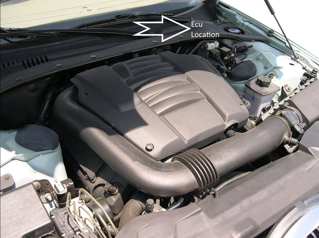 Jaguar v8 ecu location