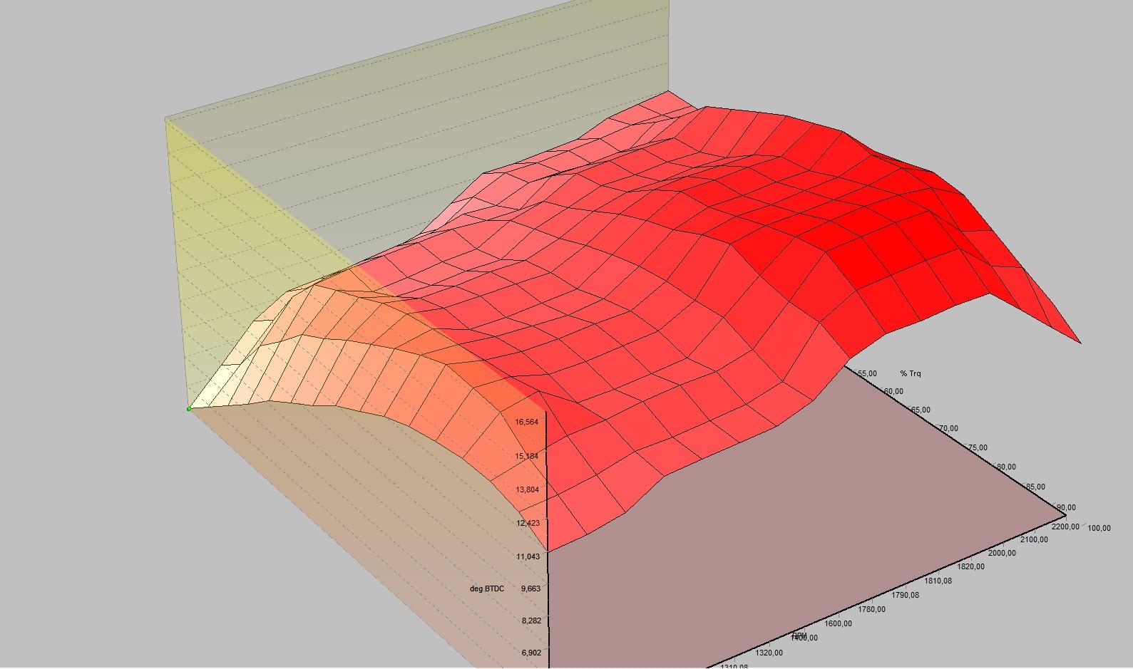 Fase iniezione 3D