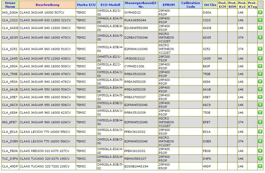 Lista banca dati GER