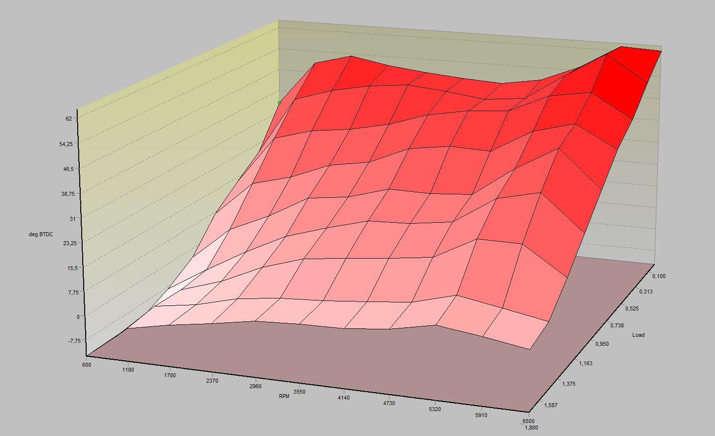 anticipo mappa base 3D ford
