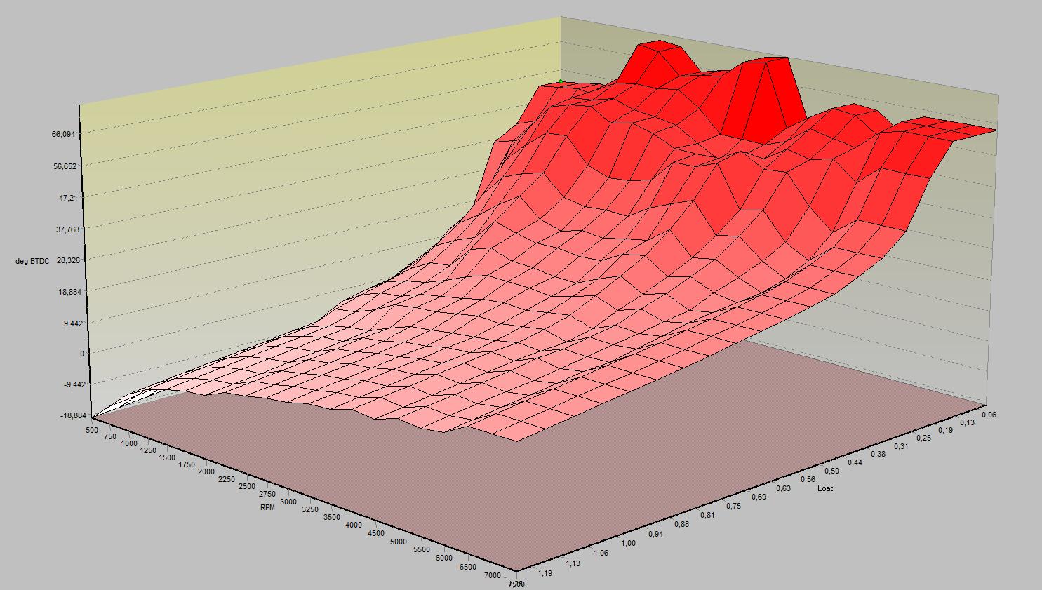 anticipo mappa base mazda 3D