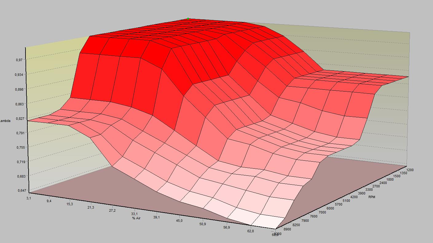 inieizione mappa base 3D ducati